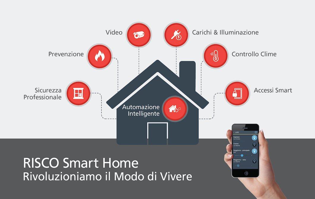 studio risco group su italiani e smart home alarm ingross. Black Bedroom Furniture Sets. Home Design Ideas